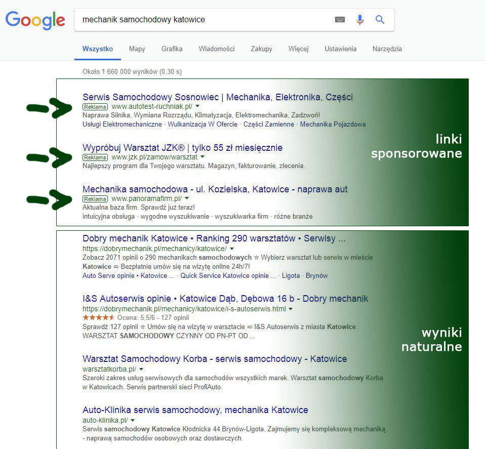 wyniki-naturalne-vs-linki-sponsorowane